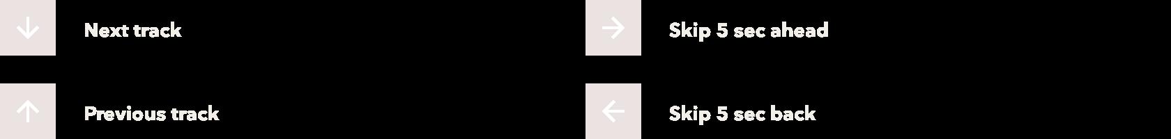 Keyboard Shortcuts Graphic